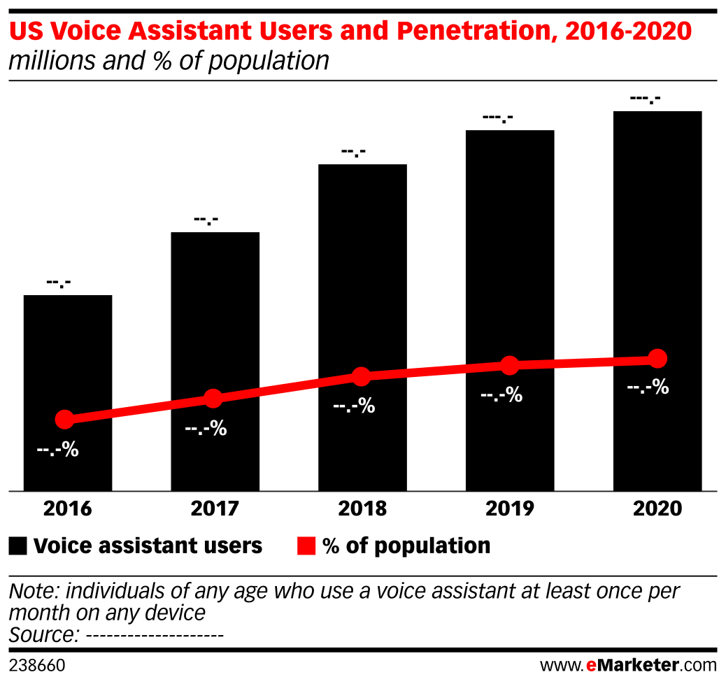 population of the us 2020